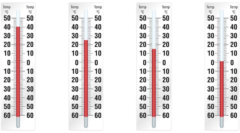 contabilizzazione del calore e gli obblighi dei condomini