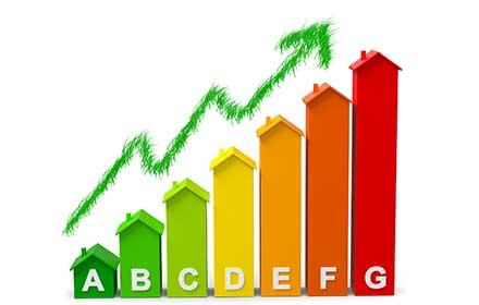 contributi per efficienza energetica pmi